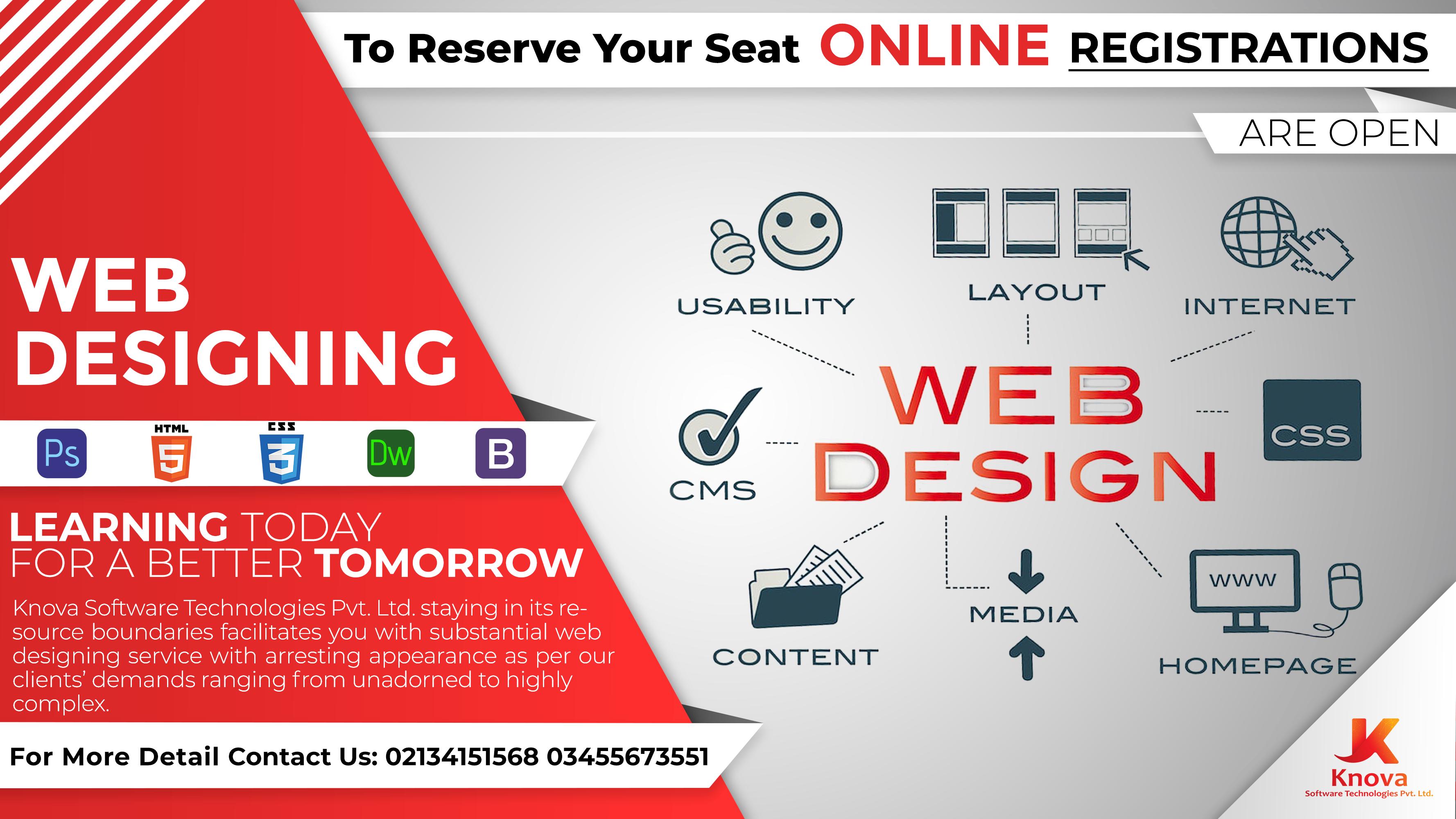Web Designing Image Poster